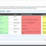 Wordpress-Navigation erstellen mit dTabs