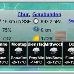 earthbrowser_wetter_chur_schweiz
