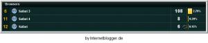 safari_browserstatistik_01032009