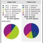 yslow_stats