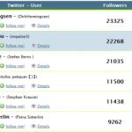 twitcharts_deutsche_twitter_charts