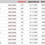 webnews_gruppen_ranking