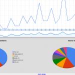 Flickr-Stats mit Vispillo