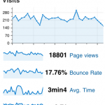 iPhone App Analytics