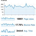 iPhone App Analytics