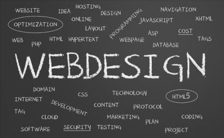 Webdesign, Usability und Onlinemarketing