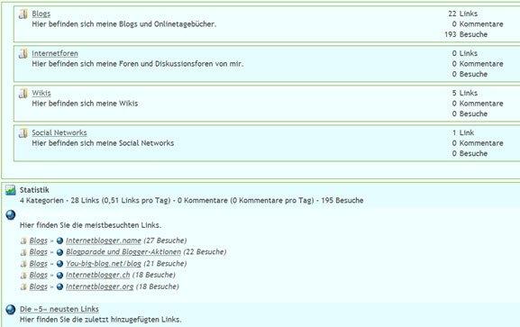 wbblite-linkverzeichnis-frontend-kategorien