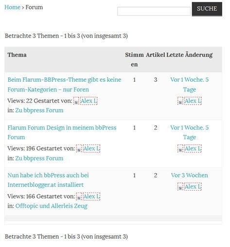 BBpress Forum Frontend Startseite