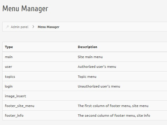 altocms-menu-manager