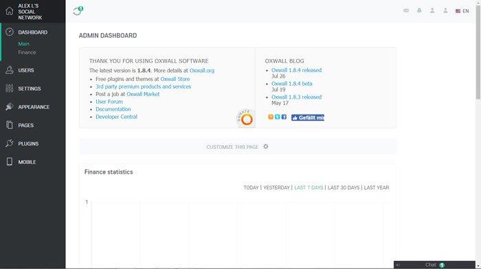 oxwall-1-8-4-admin-dashboard-wpzweinull-ch