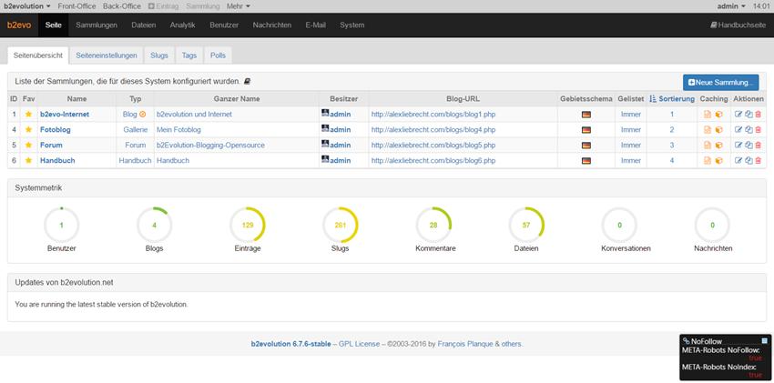 B2evolution 6.8.2 CMS online mit Bugfixes und paar Verbesserungen