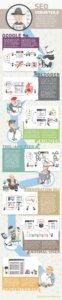 Infografik-Vorurteile-gegenueber_SEOs