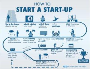 infografik-im-business