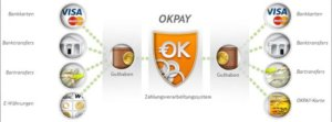 okpay-accepting-payments_de