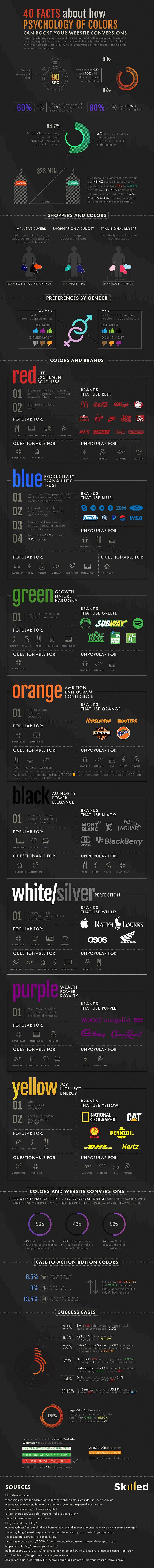 farben-infografik-internetblogger-de