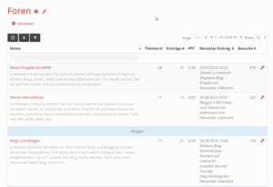 tikiwiki-17-foren-auflistung-im-frontend-internetblogger-de