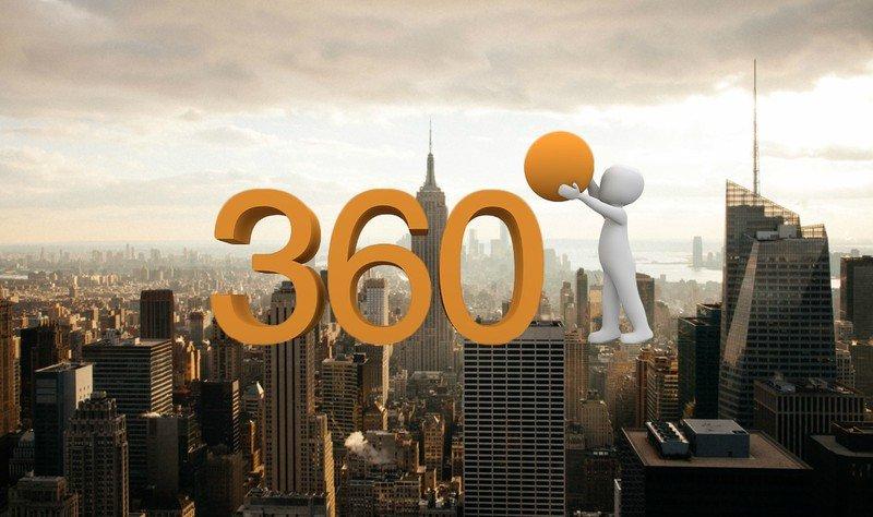 360-grad-kameras-artikel-by-saski-internetblogger-de