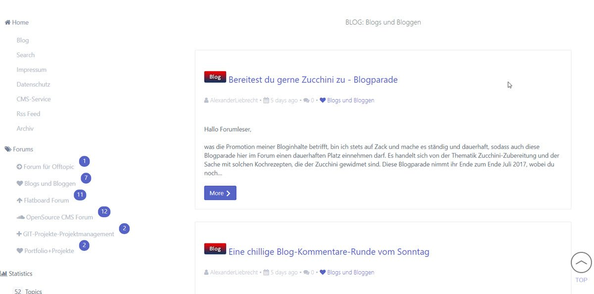 Funktionsweise des Flatboard-Forum-Blogs