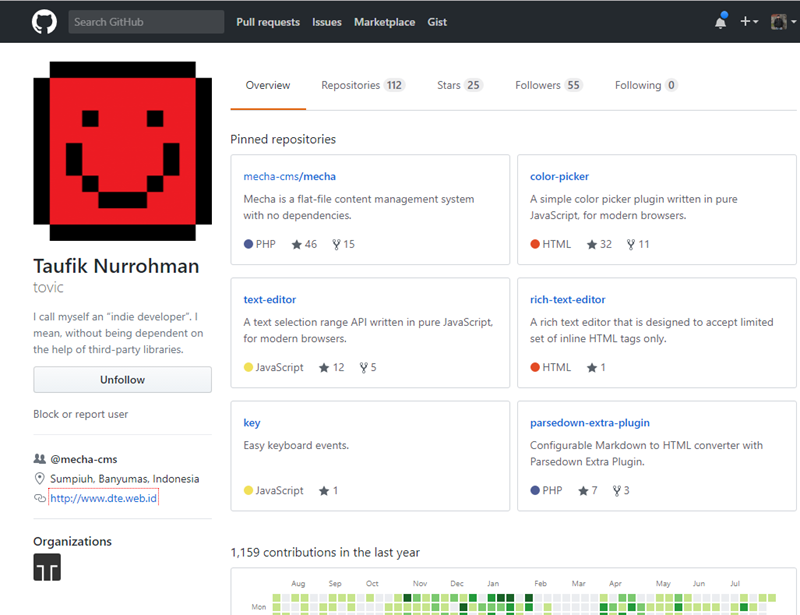 Mecha CMS Entwickler Repositories auf Github