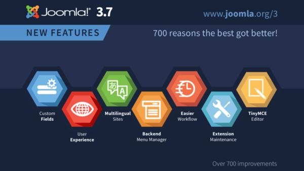 Joomla 3.7 Banner und Bild-Material