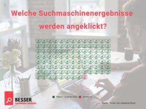 besser-gefunden-werden-artikel-internetblogger-de