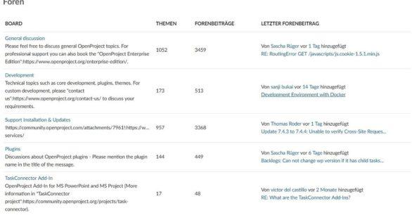 OpenProject v7.4.5 Bugfix-Update draussen